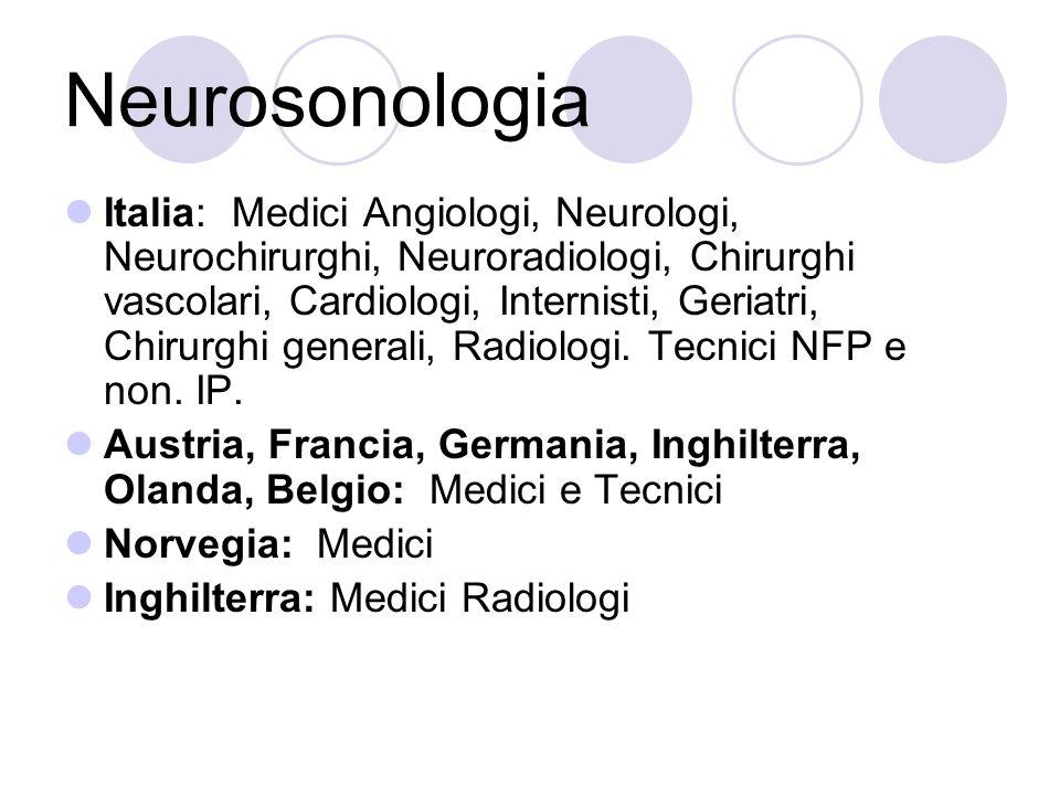 Neurosonologia