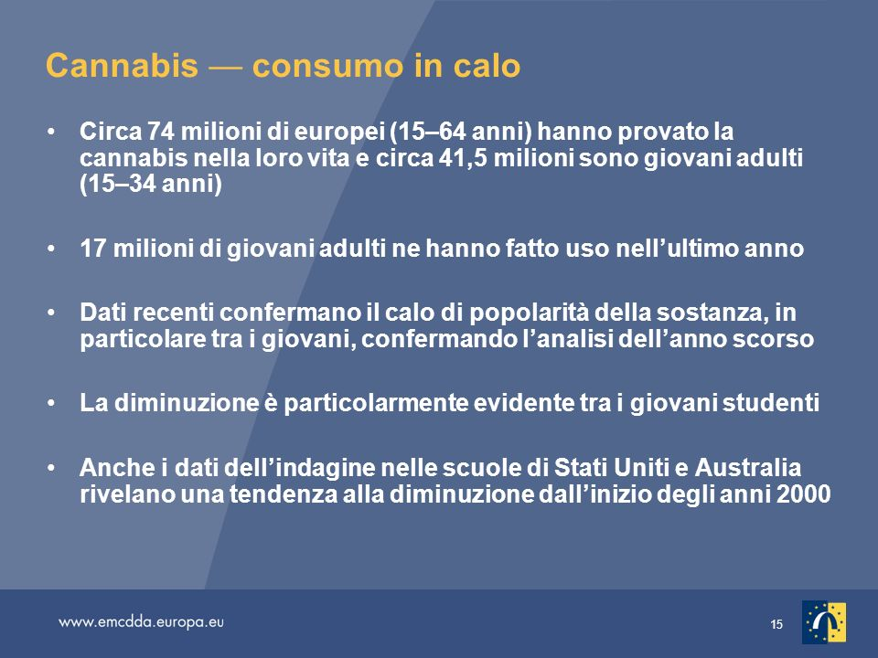 Cannabis — consumo in calo