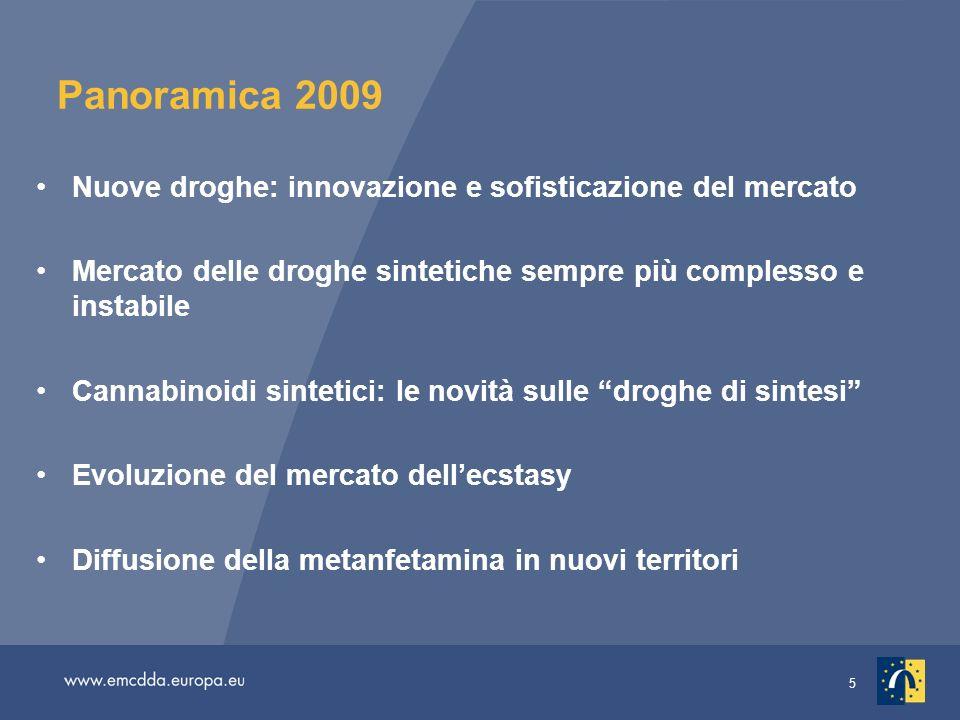 Panoramica 2009 Nuove droghe: innovazione e sofisticazione del mercato