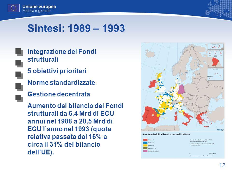 Sintesi: 1989 – 1993 Integrazione dei Fondi strutturali