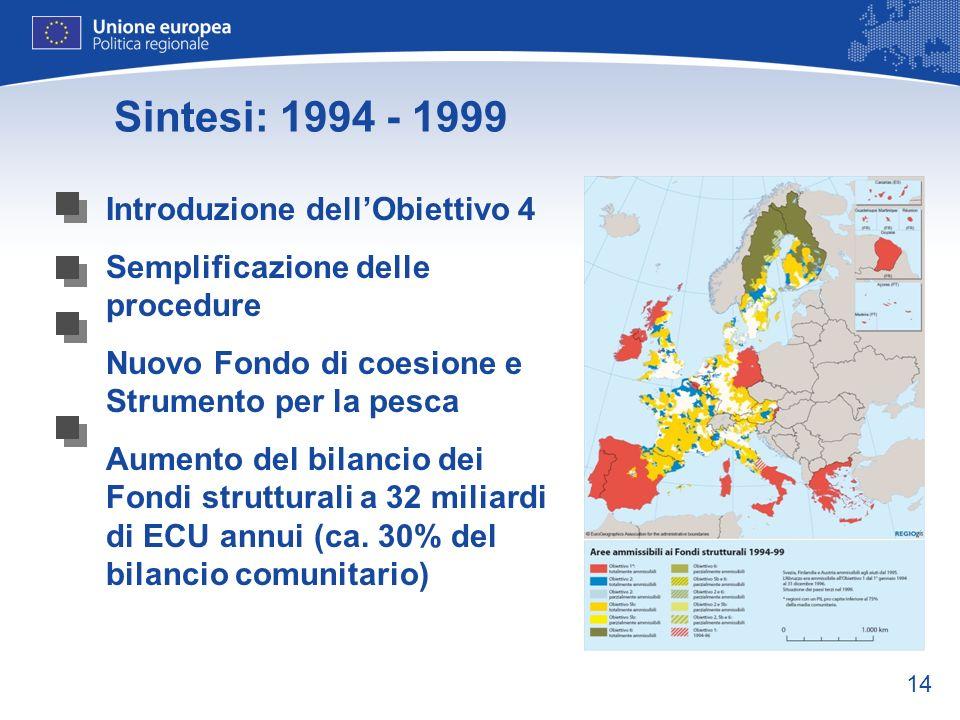 Sintesi: 1994 - 1999 Introduzione dell'Obiettivo 4