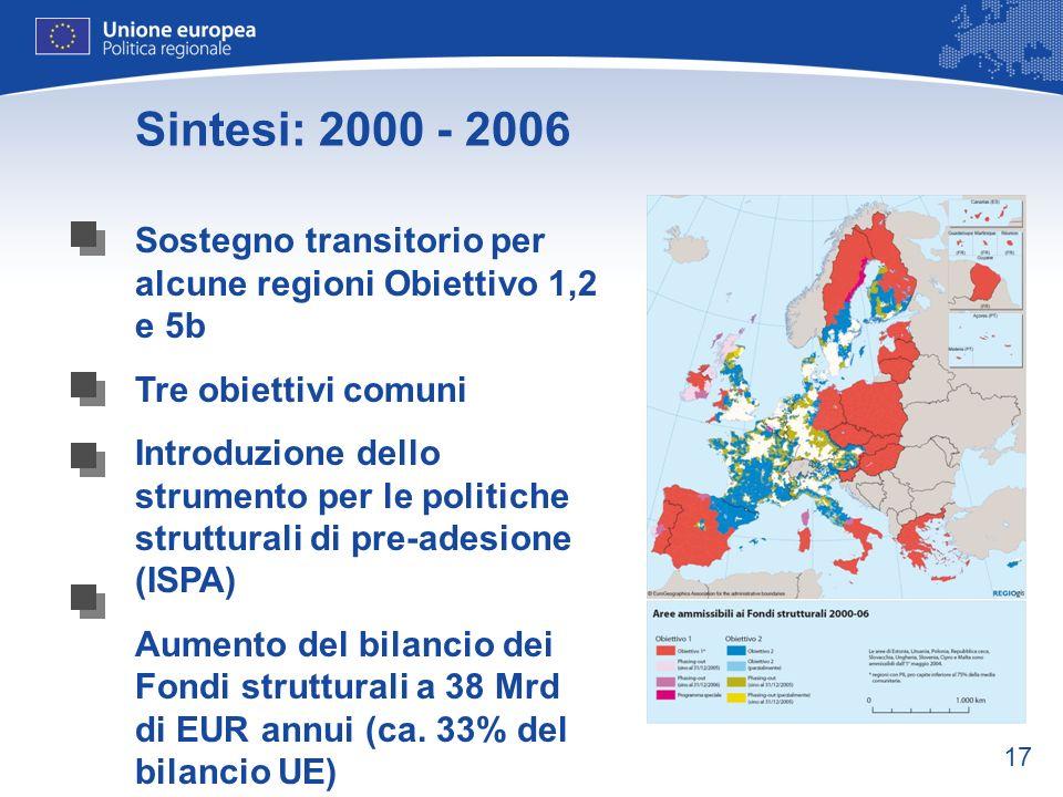 Sintesi: 2000 - 2006 Sostegno transitorio per alcune regioni Obiettivo 1,2 e 5b. Tre obiettivi comuni.