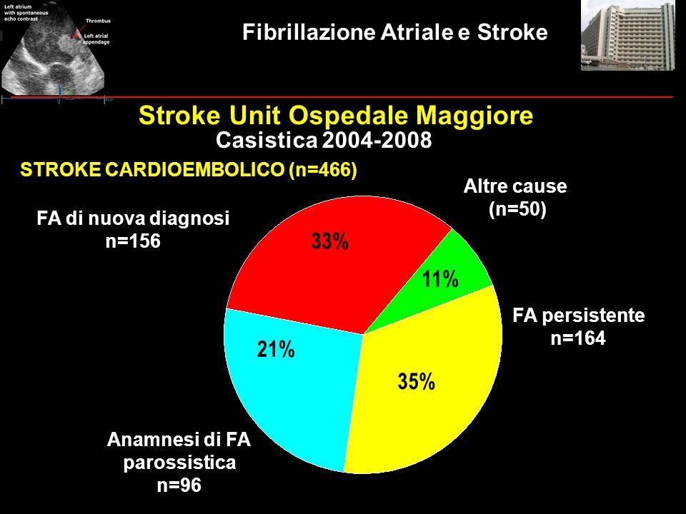 Stroke Unit Ospedale Maggiore