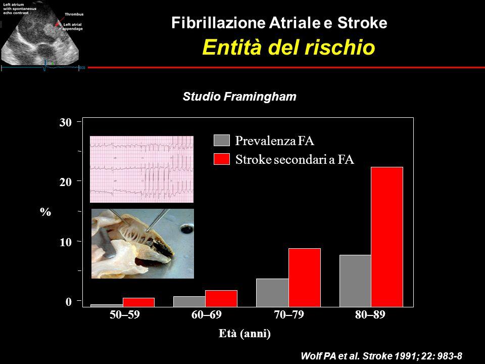 Entità del rischio Fibrillazione Atriale e Stroke Prevalenza FA