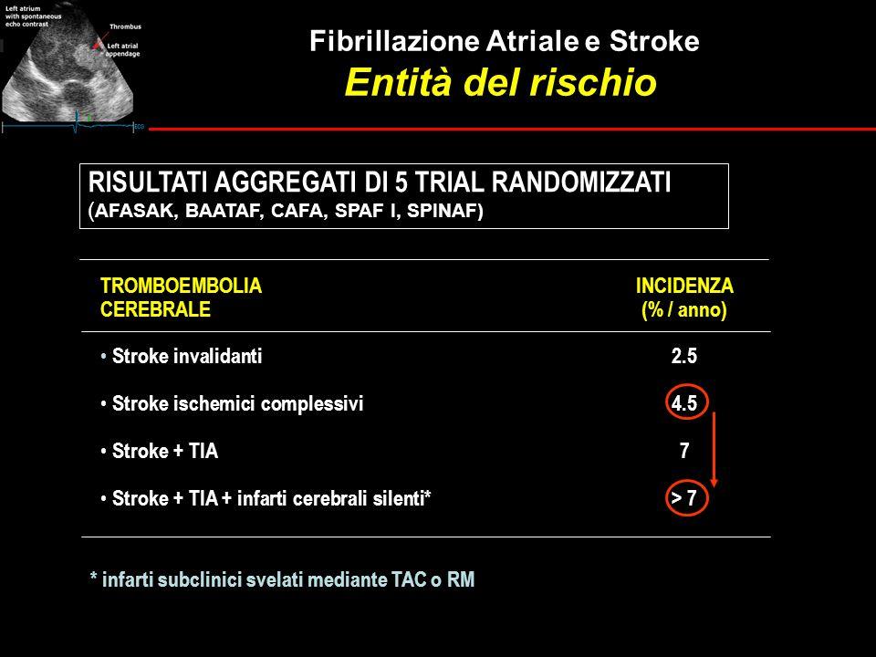 Entità del rischio Fibrillazione Atriale e Stroke