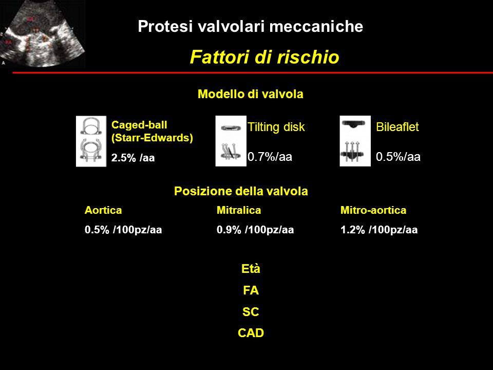 Protesi valvolari meccaniche