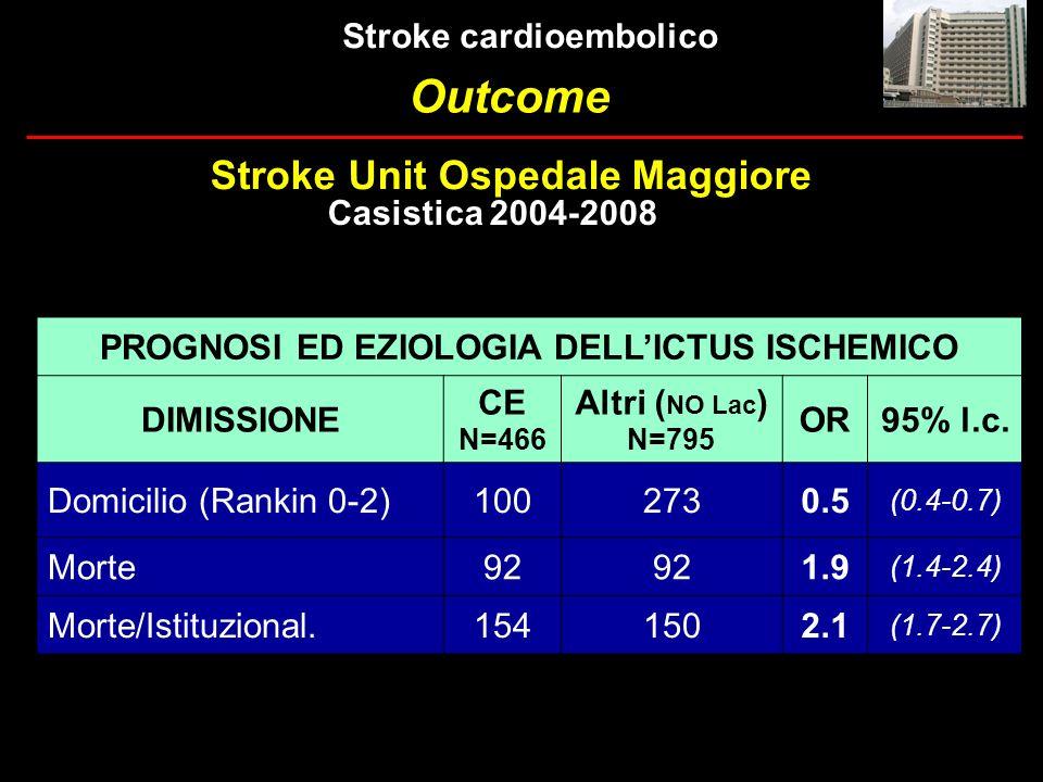 Outcome Stroke Unit Ospedale Maggiore Stroke cardioembolico