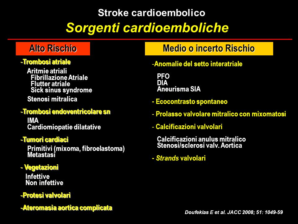 Stroke cardioembolico Medio o incerto Rischio
