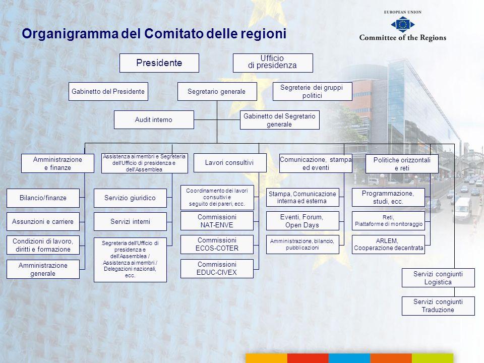Organigramma del Comitato delle regioni