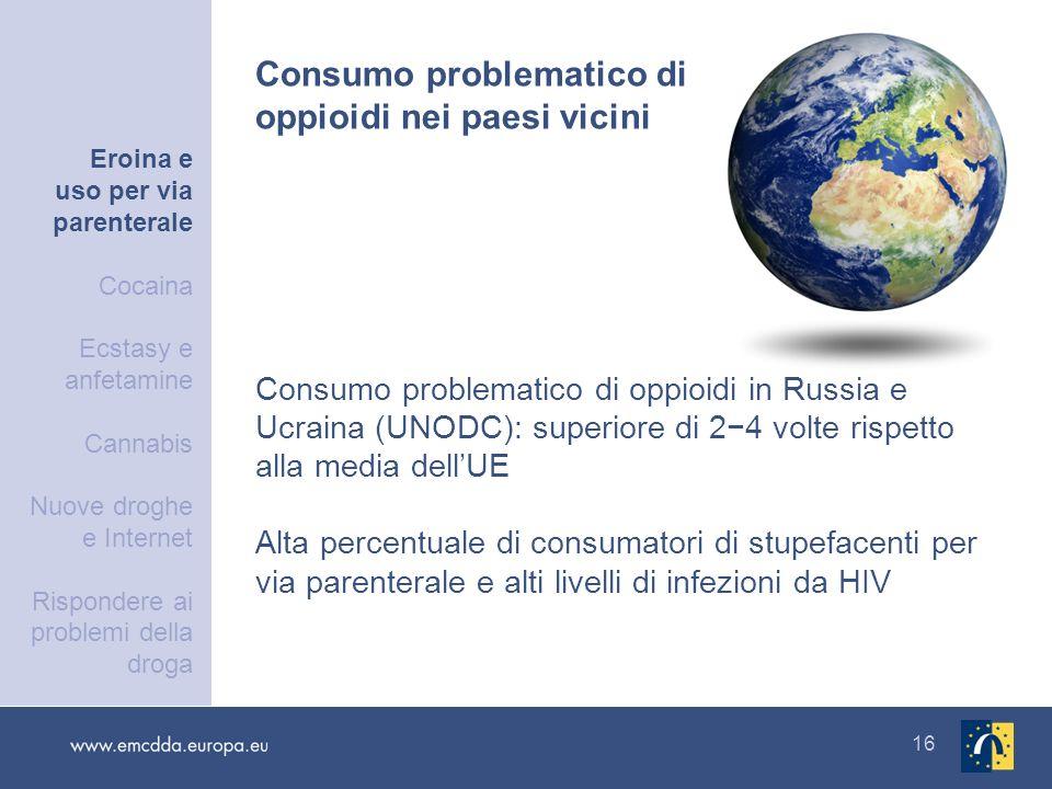 Consumo problematico di oppioidi nei paesi vicini