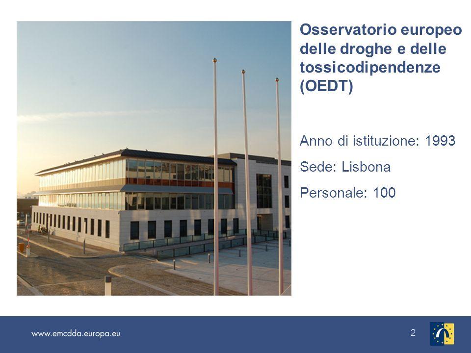 Osservatorio europeo delle droghe e delle tossicodipendenze (OEDT)