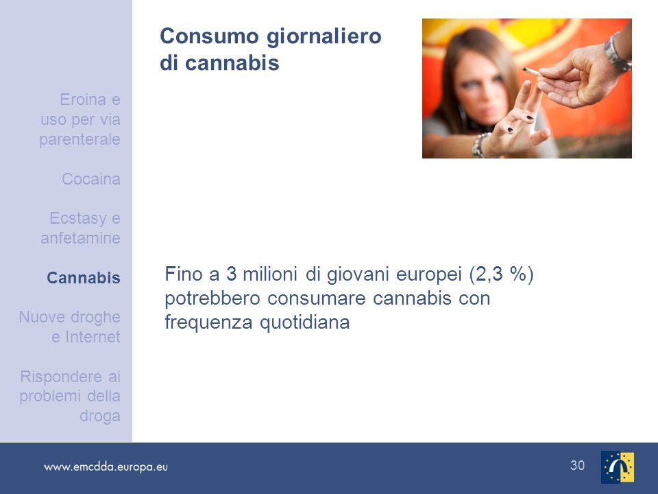 Consumo giornaliero di cannabis