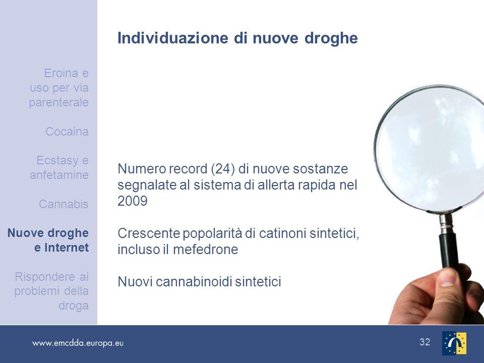 Individuazione di nuove droghe