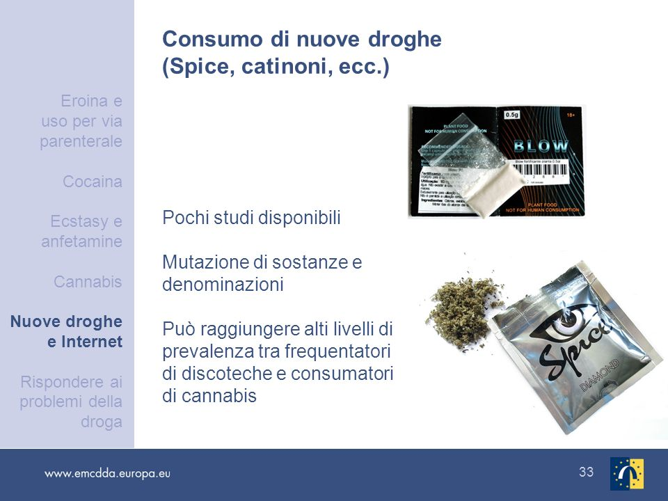 Consumo di nuove droghe (Spice, catinoni, ecc.)