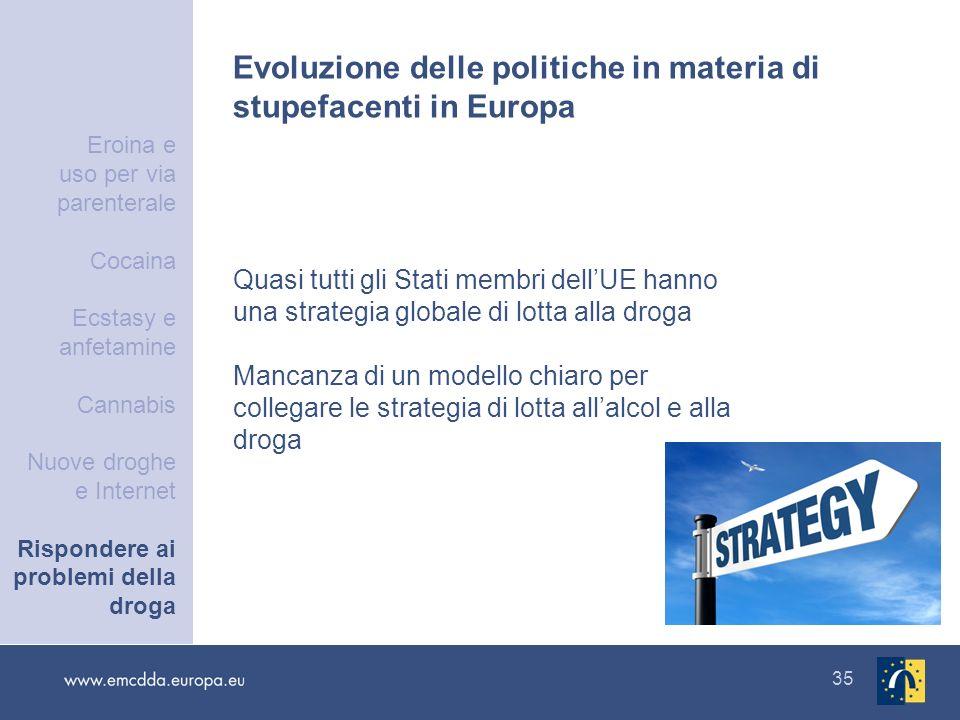 Evoluzione delle politiche in materia di stupefacenti in Europa