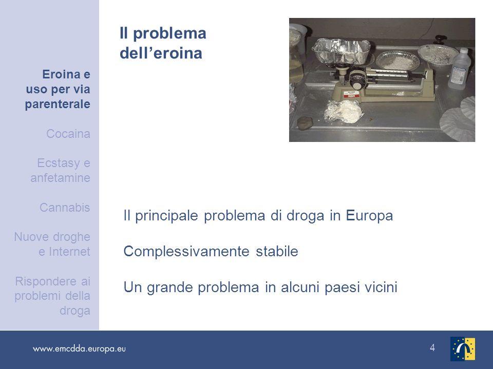 Il problema dell'eroina