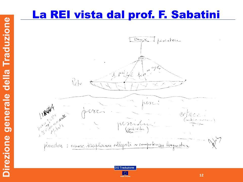 La REI vista dal prof. F. Sabatini