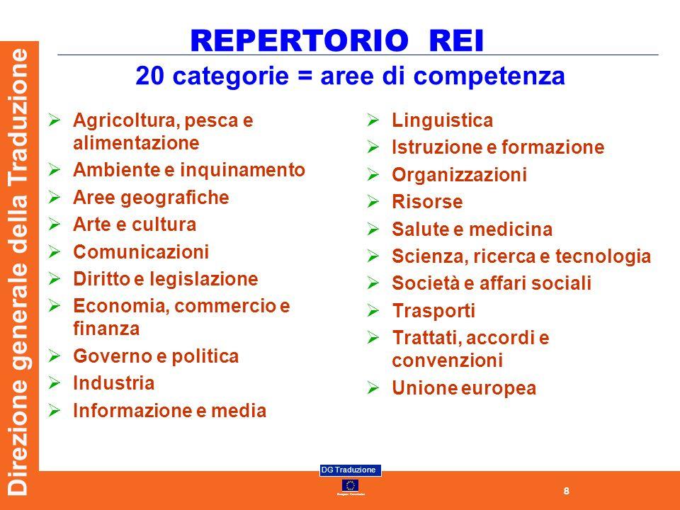 20 categorie = aree di competenza