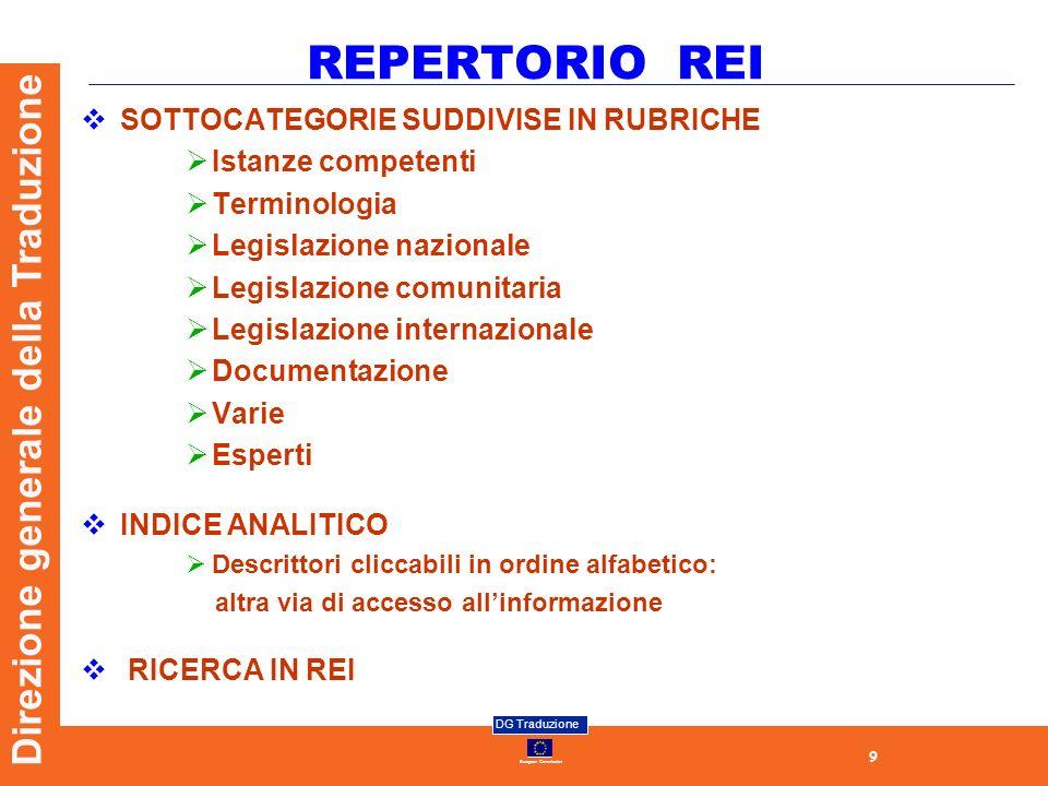 REPERTORIO REI SOTTOCATEGORIE SUDDIVISE IN RUBRICHE Istanze competenti