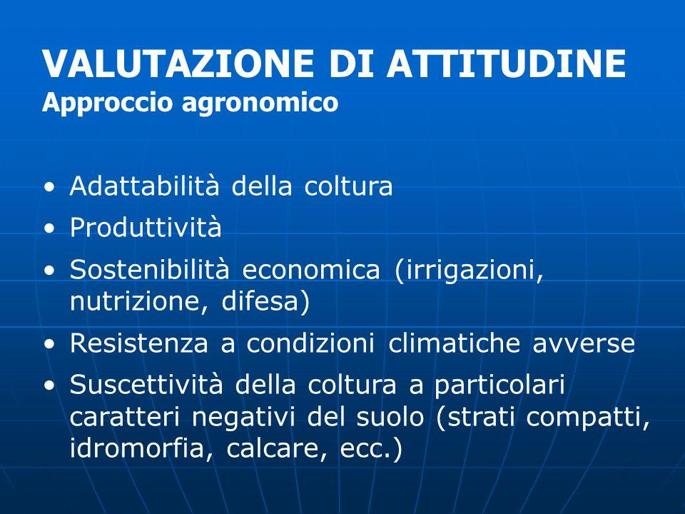 VALUTAZIONE DI ATTITUDINE