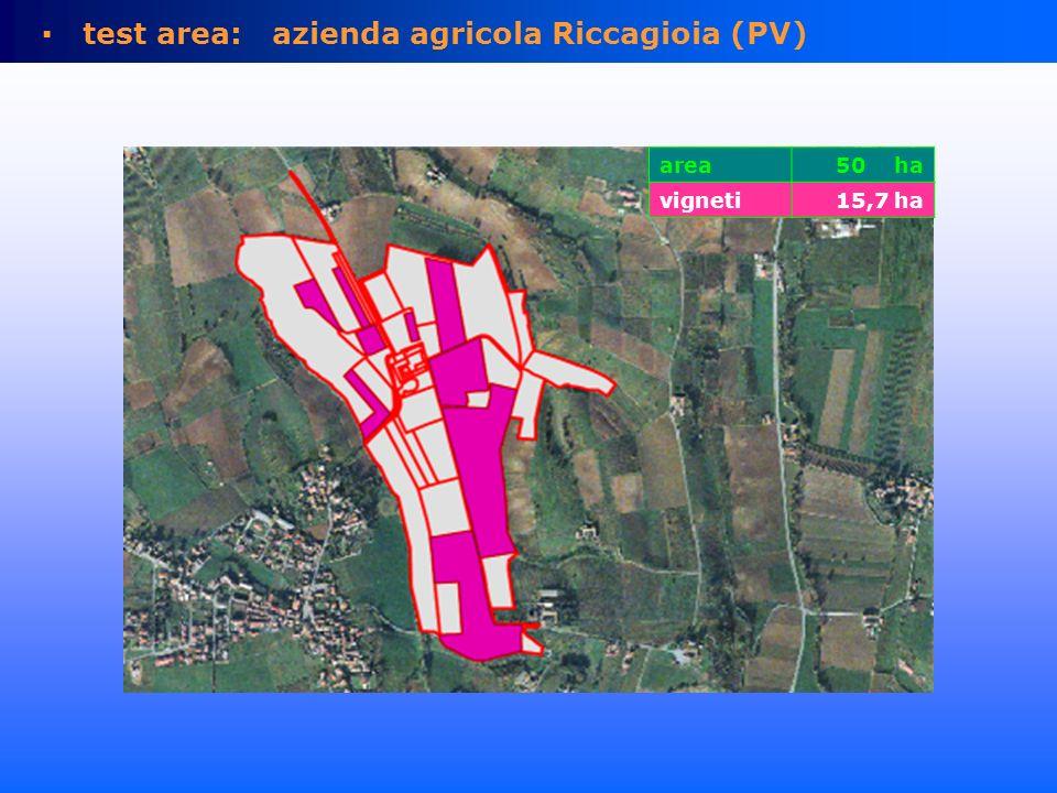 ▪ test area: azienda agricola Riccagioia (PV)