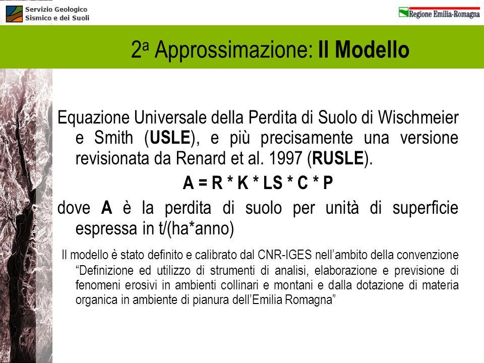2a Approssimazione: Il Modello