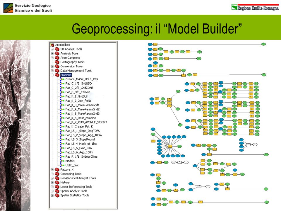 Geoprocessing: il Model Builder