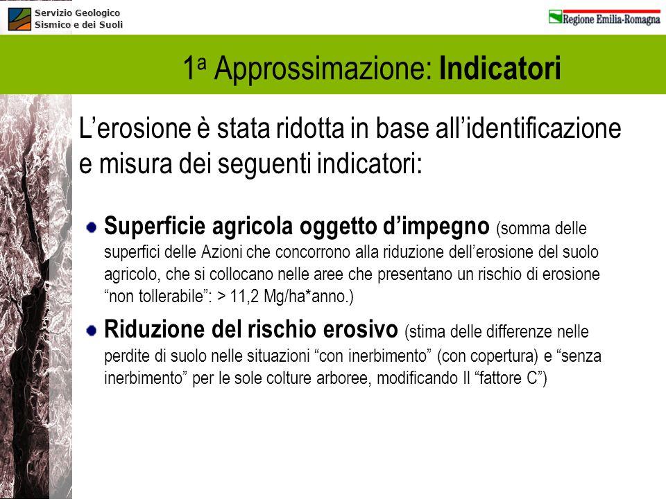 1a Approssimazione: Indicatori