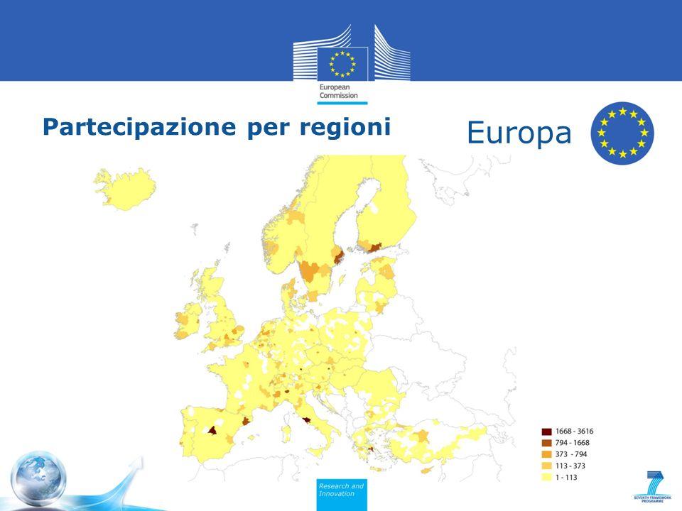Partecipazione per regioni