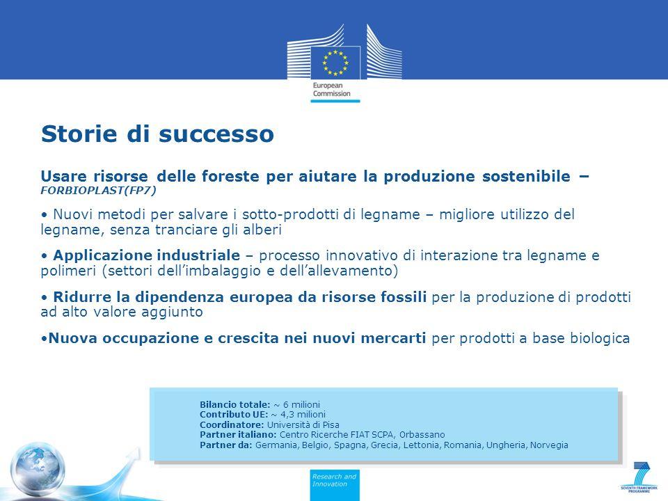 Storie di successo Usare risorse delle foreste per aiutare la produzione sostenibile – FORBIOPLAST(FP7)