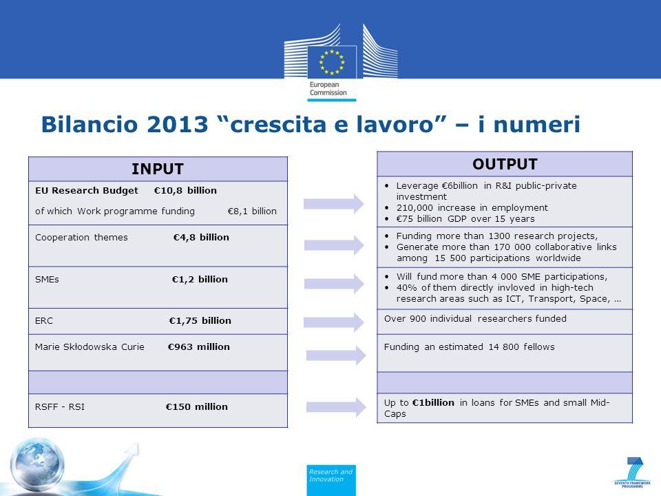 Bilancio 2013 crescita e lavoro – i numeri