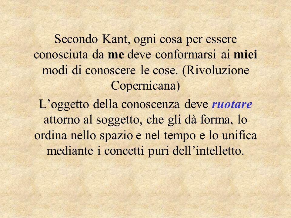 Secondo Kant, ogni cosa per essere conosciuta da me deve conformarsi ai miei modi di conoscere le cose. (Rivoluzione Copernicana)