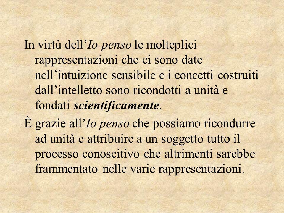 In virtù dell'Io penso le molteplici rappresentazioni che ci sono date nell'intuizione sensibile e i concetti costruiti dall'intelletto sono ricondotti a unità e fondati scientificamente.