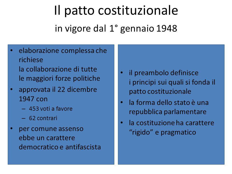 Il patto costituzionale in vigore dal 1° gennaio 1948