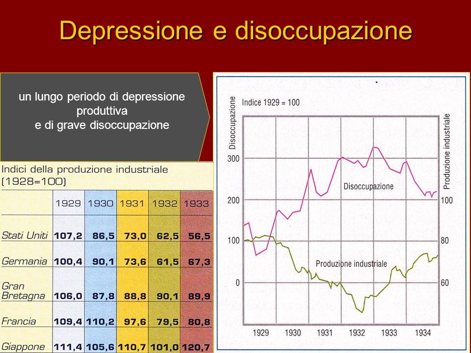 Depressione e disoccupazione