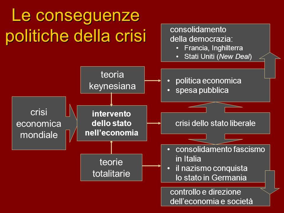 Le conseguenze politiche della crisi