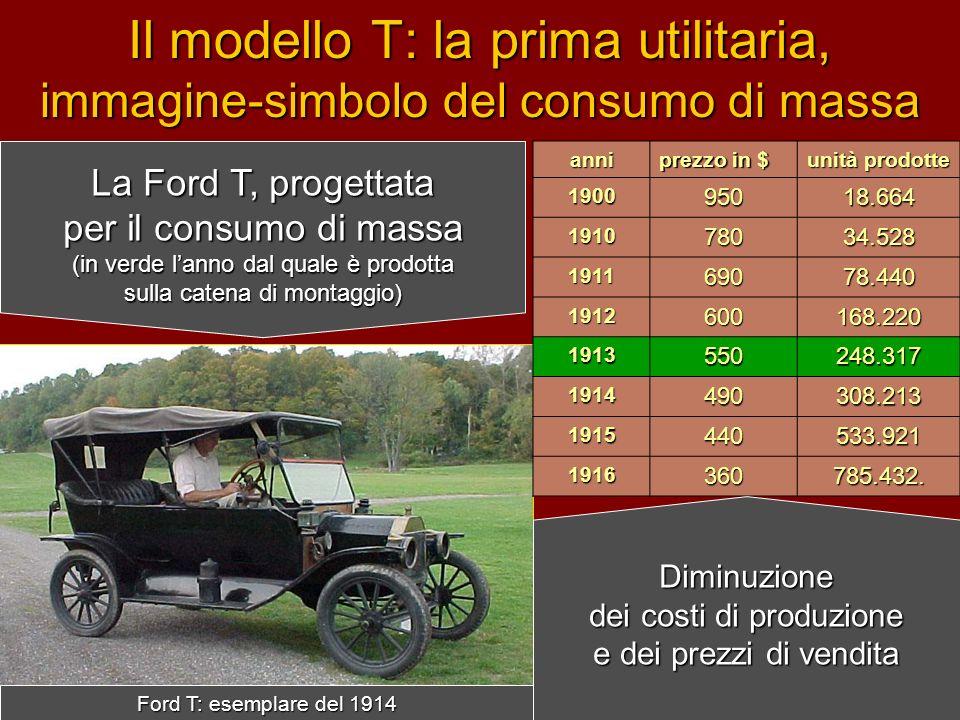 La Ford T, progettata per il consumo di massa