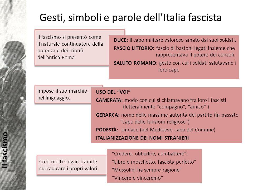 Gesti, simboli e parole dell'Italia fascista