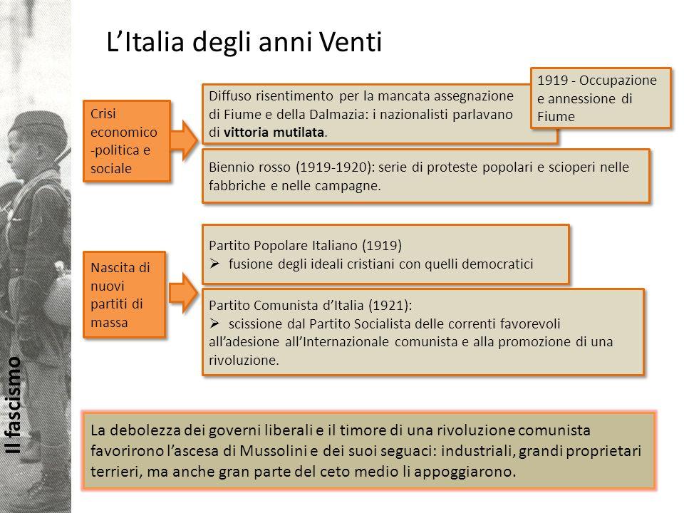 L'Italia degli anni Venti