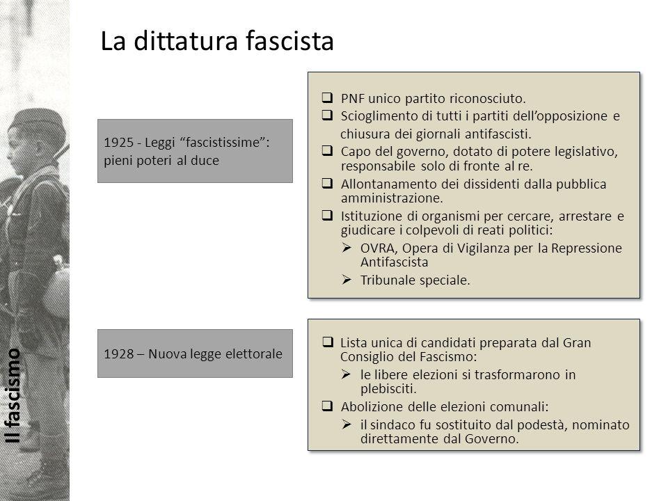 La dittatura fascista PNF unico partito riconosciuto.