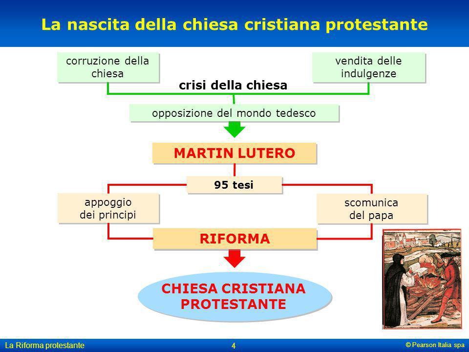 La nascita della chiesa cristiana protestante