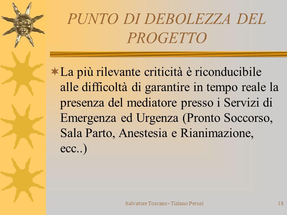 PUNTO DI DEBOLEZZA DEL PROGETTO