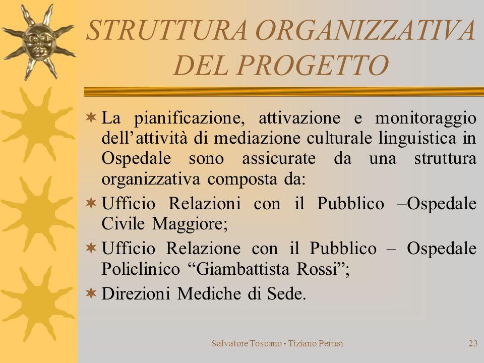 STRUTTURA ORGANIZZATIVA DEL PROGETTO