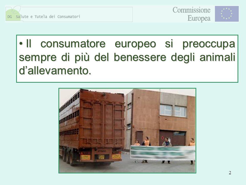 Il consumatore europeo si preoccupa sempre di più del benessere degli animali d'allevamento.
