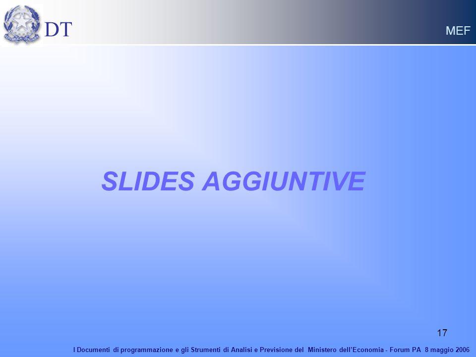 SLIDES AGGIUNTIVE DT MEF