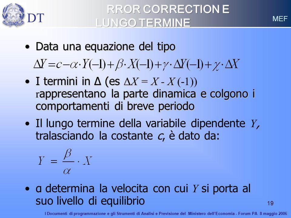 DT RROR CORRECTION E LUNGO TERMINE Data una equazione del tipo