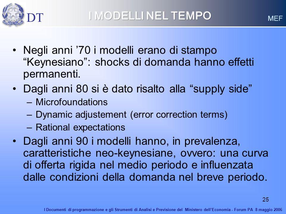 I MODELLI NEL TEMPO DT. MEF. Negli anni '70 i modelli erano di stampo Keynesiano : shocks di domanda hanno effetti permanenti.