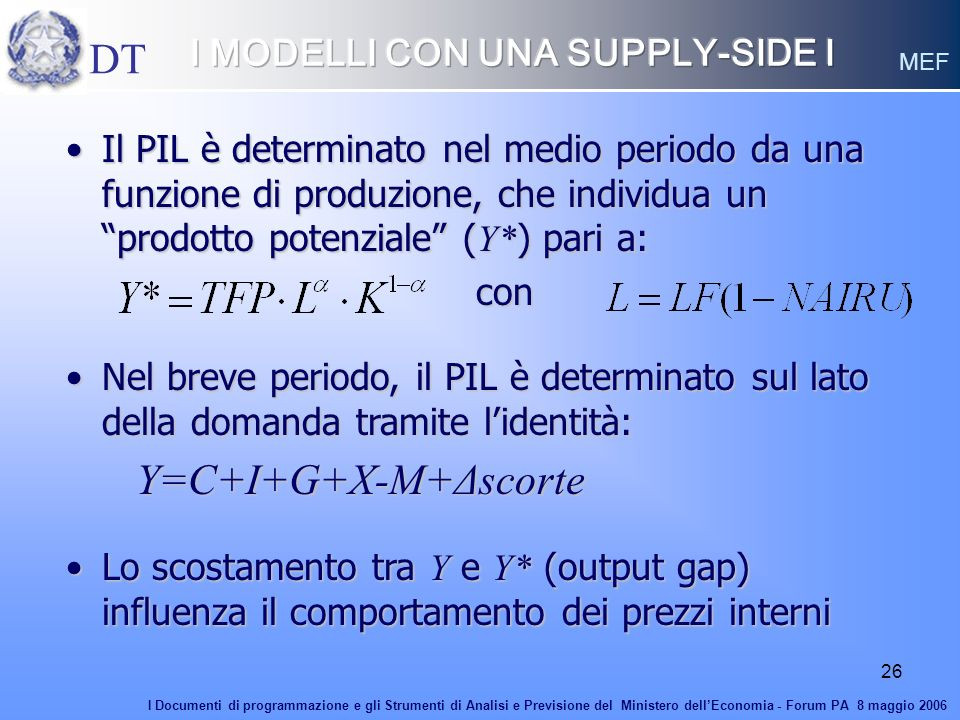 I MODELLI CON UNA SUPPLY-SIDE I