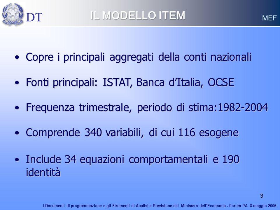 DT IL MODELLO ITEM Copre i principali aggregati della conti nazionali