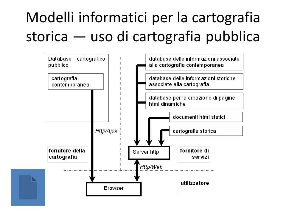 Modelli informatici per la cartografia storica — uso di cartografia pubblica